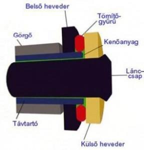 motorlanc1
